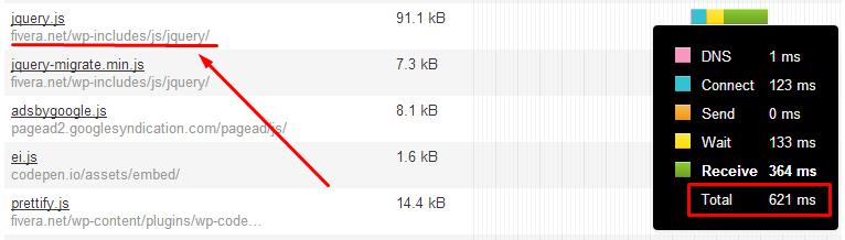 Wordpress jquery entfernen load time local server